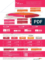 2015 Pwc Ireland Digital Iq Survey Infographic Old