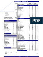 collegedalecrime2008-2009
