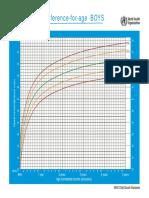 grafik lingkar kepala anak laki laki 0-5 tahun.pdf