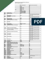 LISTA_PROTOCOALELOR_TERAPEUTICE_CU_MODIFICARILE_SI_COMPLETARILE_ULTERIOARE-_NOIEMBRIE_2017.pdf