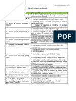 Anexa 6 Categorii de Cheltuieli_OS 2.6.