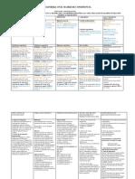 Matriz Consistencia Logica Modelo Para Ingenieria Civil