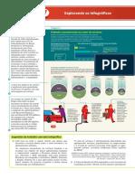 Infografico - Regiao Sudeste.pdf