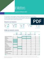 New IAR Key Audit Matters
