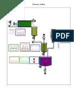 Proceso Elaboración del Aceite de olivas