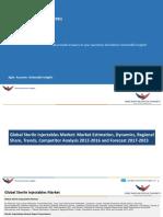 Global Sterile Injectables Market