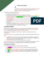 Resumen Geografia Española, sexto de Primaria
