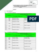 4º ESO Ejercicios de Formulación y Nomenclatura