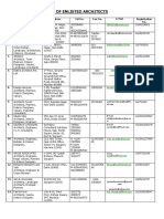 96494723-Architects-List.pdf