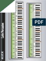 EZX-Keys.pdf