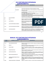 Manual de Gubernamental.pdf