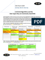 Petrel 2D Grid Algorithms and the Data Types they are Commonly Used With.pdf