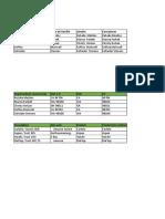 Informatique de gestion appliqué sur excel-2.xlsx