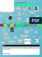 Software Develop Life Cycle.pdf