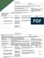 Planificaciones Electivos R.N. y L.C.C 3º y 4º Medio 2016