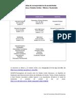ANEXO_04_EQUIVALENCIA_ESCOLARIDAD_MEX_EUA.pdf