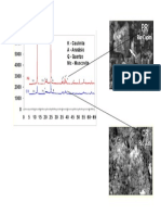 Imagem Caulim-DRX-MEV (3).pdf