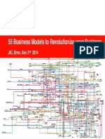 55 Business Models to Revolutionize Your Business