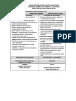 Formato de Planeacion (2)
