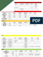 Medidas vísceras abdominales.pdf