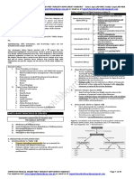 319486138 Topnotch Surgery Reviewer Copy PDF