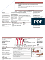 TRP Surgery Study Guide
