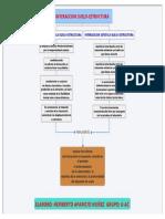 Interaccion Suelo Estructura Heriberto