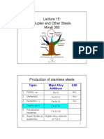 Materials for Engineering 15 - Duplex Steel