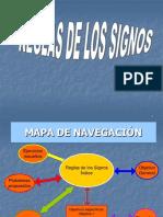 Presentacion de Regla de Signos