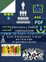 1.3 Estructura Organizacional