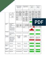 30inch Pipe Comparison Chart