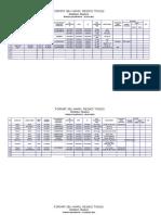 Copy of Format Bumil Resti Baru Telp