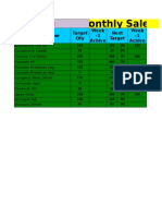 Up Sale Analysis.xls