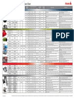 ASSAB Tool Steel Performance Comparison Chart.pdf