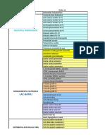 TEMA EXAMEN Hidraulica (Autosaved)