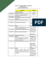 Susunan Acara Seminar Nasional Phase