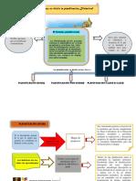 La Planificación Didactica Expo 2 Do Parcial