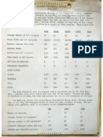 462 Bomb Group, Mission Statistics