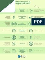 Dominion Power Net Metering Program Comparison Chart