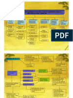 MATERIALES_PARA_RECUBRIMIENTO_PULPAR_FOR.pdf
