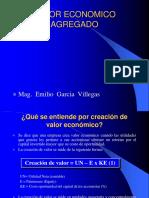 VALOR ECONOMICO AGREGADO.ppt