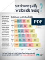 Affordable Housing Income Eligibility
