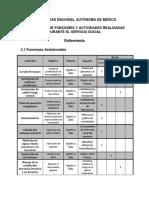 Descripcion de Funciones y Actividades Realizadas Durante El Servicio Social de Enfermeria