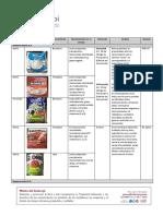 Sanción a Gloria Laive y Nestlé Por Productos Lácteos