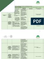 Planeación Ciencias de La Salud II