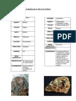 Descripcion de Minerales (1)
