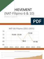 Filipino Consol NAT