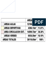Cuadro de Areas