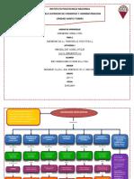 mapa conceptual sociedades mercantiles .docx