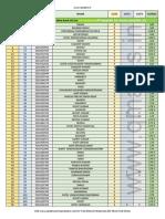 UR_Category-wise RankList CHSL_T1_2016.pdf